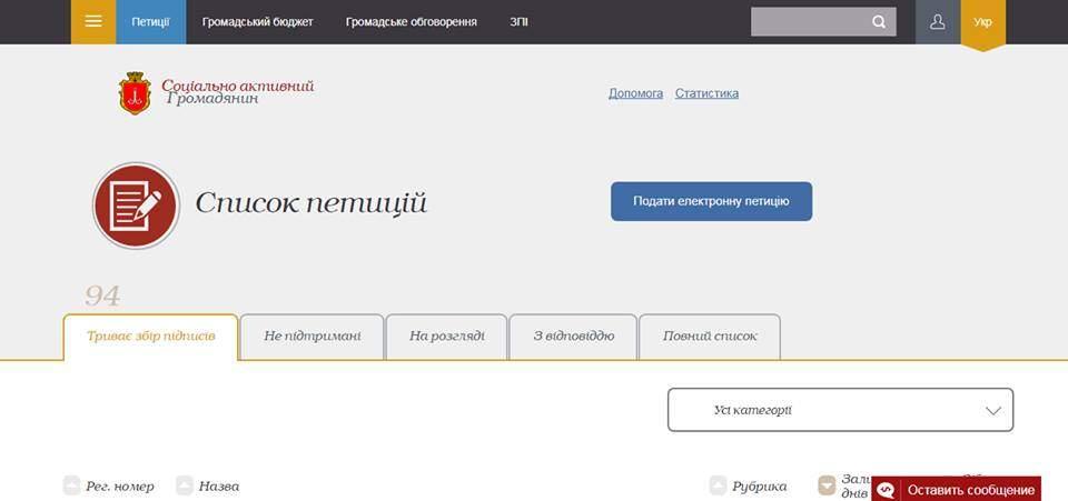 В соц.сетях  гневно отзываются о работе сайта электронных петиций