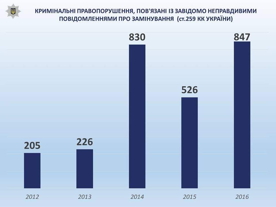 Аброськин призвал ужесточить ответственность для лжеминеров