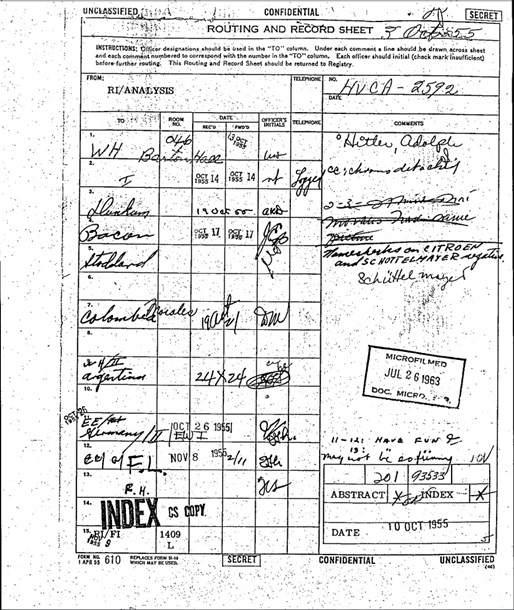 Рассекречены документы из архивов ЦРУ: Гитлер пережил войну и сбежал в Америку (Фото)
