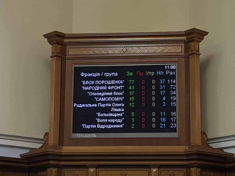 Береза: недостаток депутатов в зале ВР компенсируют