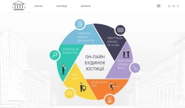 Украинский Минюст запустил онлайн-сервис по предоставлению услуг