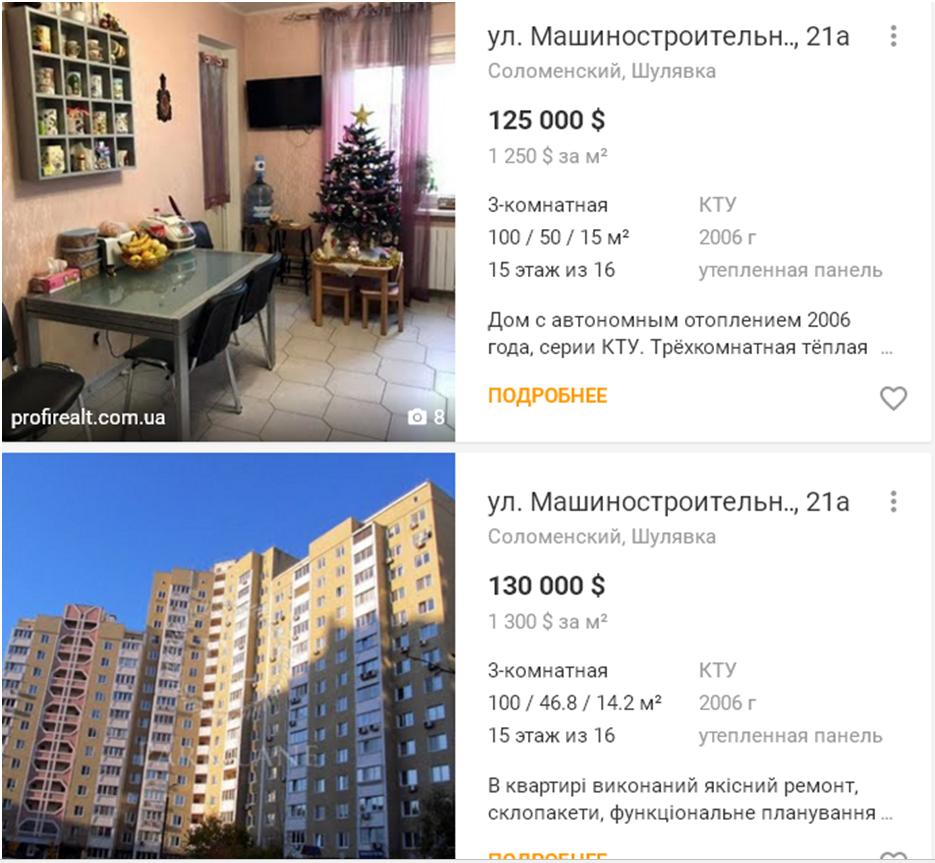 Скандал: провластный блогер-полицейский приобрел квартиру по цене заниженной в 15 раз
