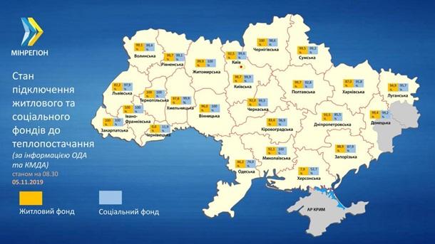 100% объектов отапливается только в Винницкой, Житомирской и Николаевской областях.
