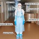 Как должна быть правильно защищена медсестера