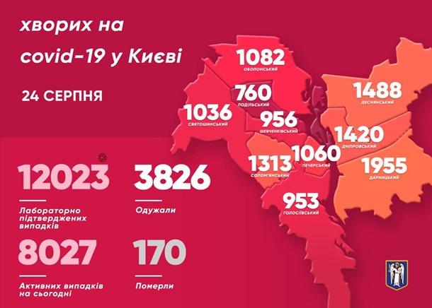 В Киеве существенно снизился прирост коронавируса